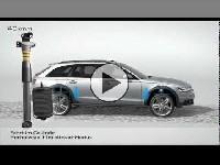 "Video Animation über die Funktionsweise des ""adaptive air suspension"" im A6 Allroad quattro"