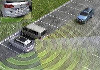 Blind Spot Sensor mit Ausparkassistent