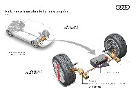 Neues Stoßdämpfersystem von Audi