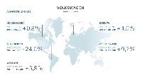 Volkswagen Konzern liefert 10,3 Millionen Fahrzeuge im Jahr 2016 aus