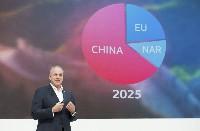 Volkswagen beschleunigt Modell- und Innovationsoffensive in China