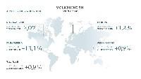 Positive Absatzzahlen 2018 für den VW Konzern