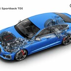 Audi A5 Facelift Technik 2019
