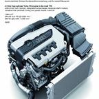 Audi TTS/Fahrzeugdaten