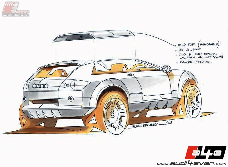 a4e - Gallery Audi Concept-Cars - Audi Steppenwolf Steppenwolf