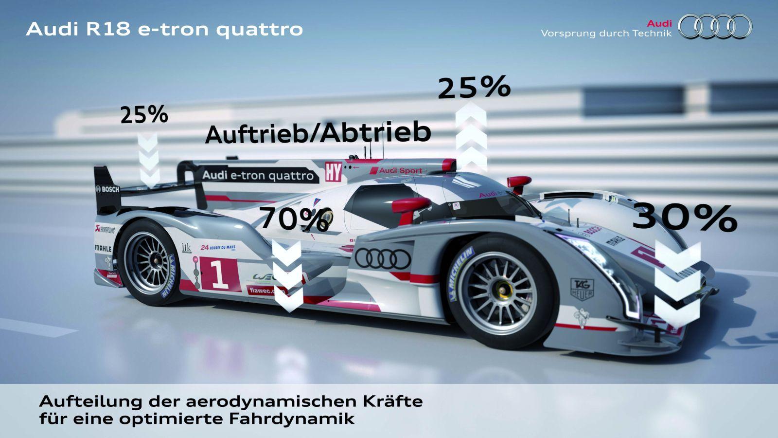A4e Gallery Audi R Motorsport Audi R18 E Tron Quattro