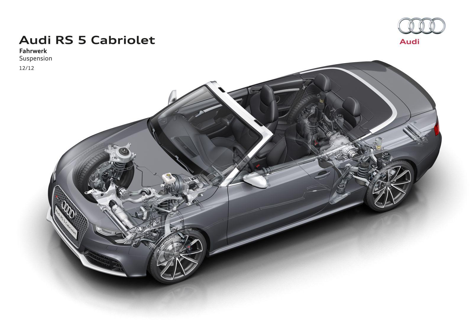a4e - Gallery Audi A5 Facelift - Audi RS5 Cabrio - technische Details