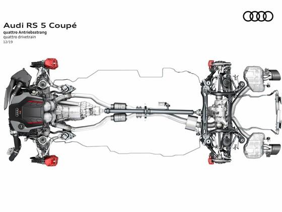 Audi RS5 Update 2019