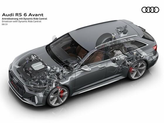 Audi RS6 Avant 2019 - Generation 4