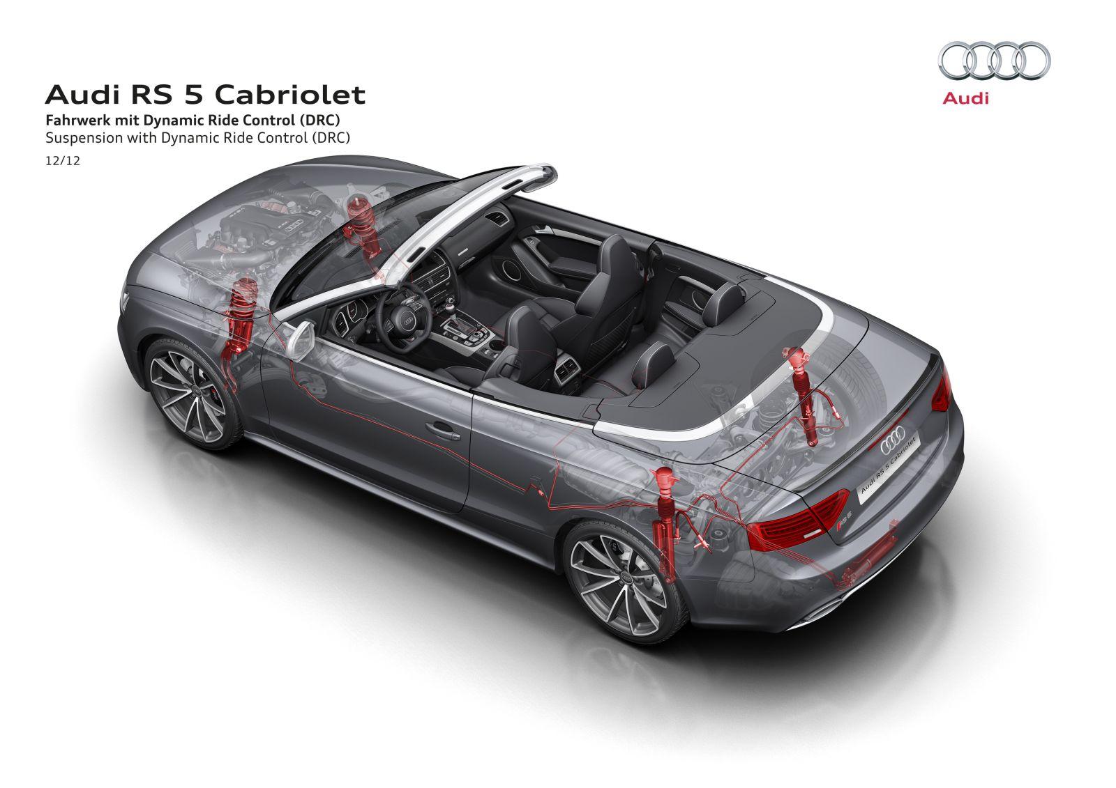 a4e gallery audi a5 facelift audi rs5 cabrio technische details. Black Bedroom Furniture Sets. Home Design Ideas