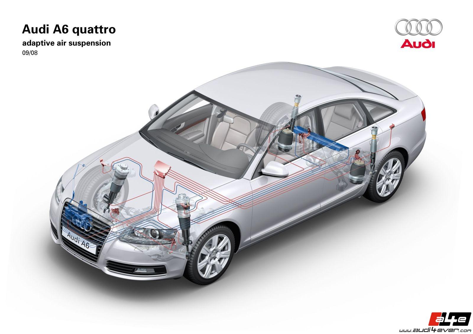 A4e Gallery Audi A6 C6 Audi A6 C6 Limousine Facelift
