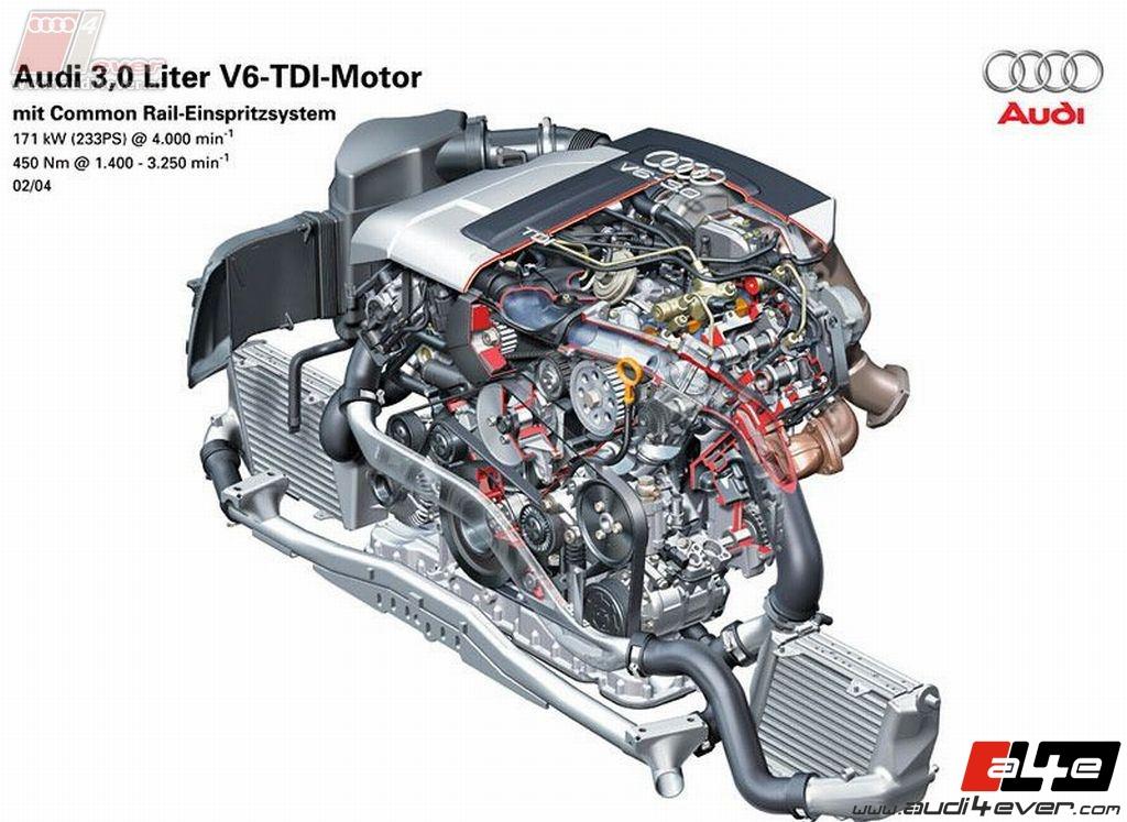 A4e Gallery Audi A8 D3 Audi A8 D3 3 0 Tdi Technik