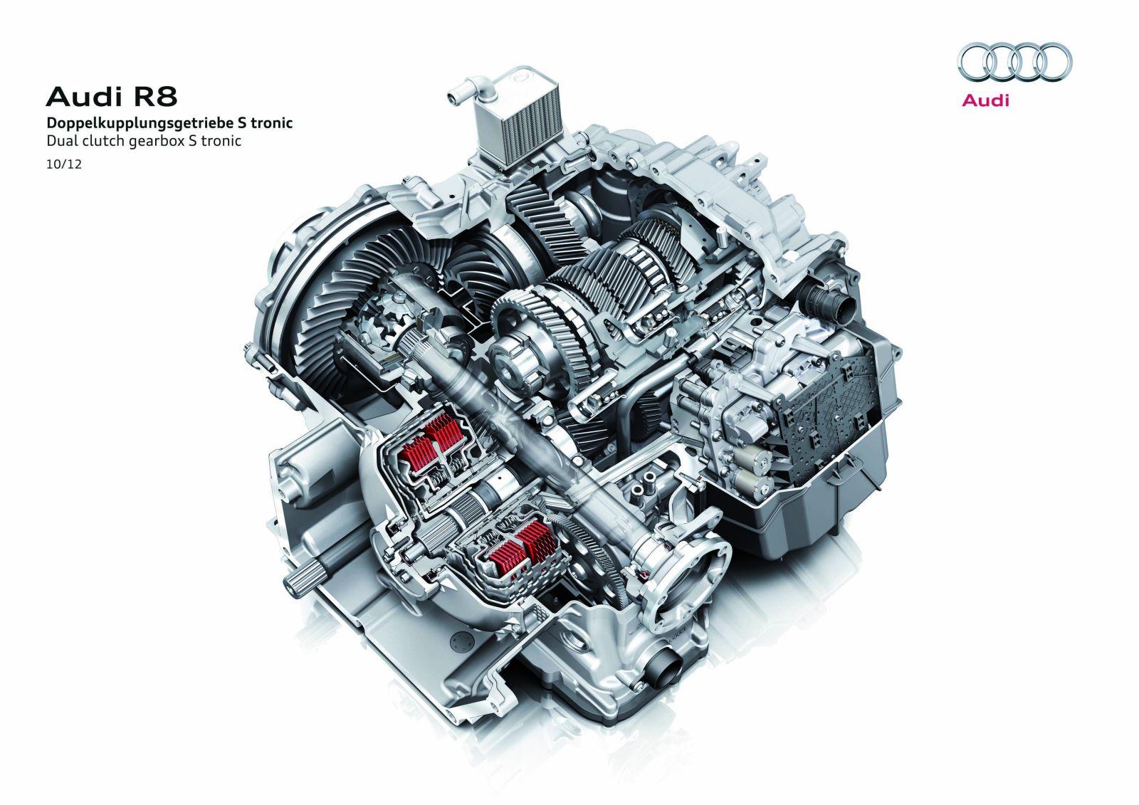Audi4Ever - a4e Blog - Detail - Presse - Der neue Audi R8 ...
