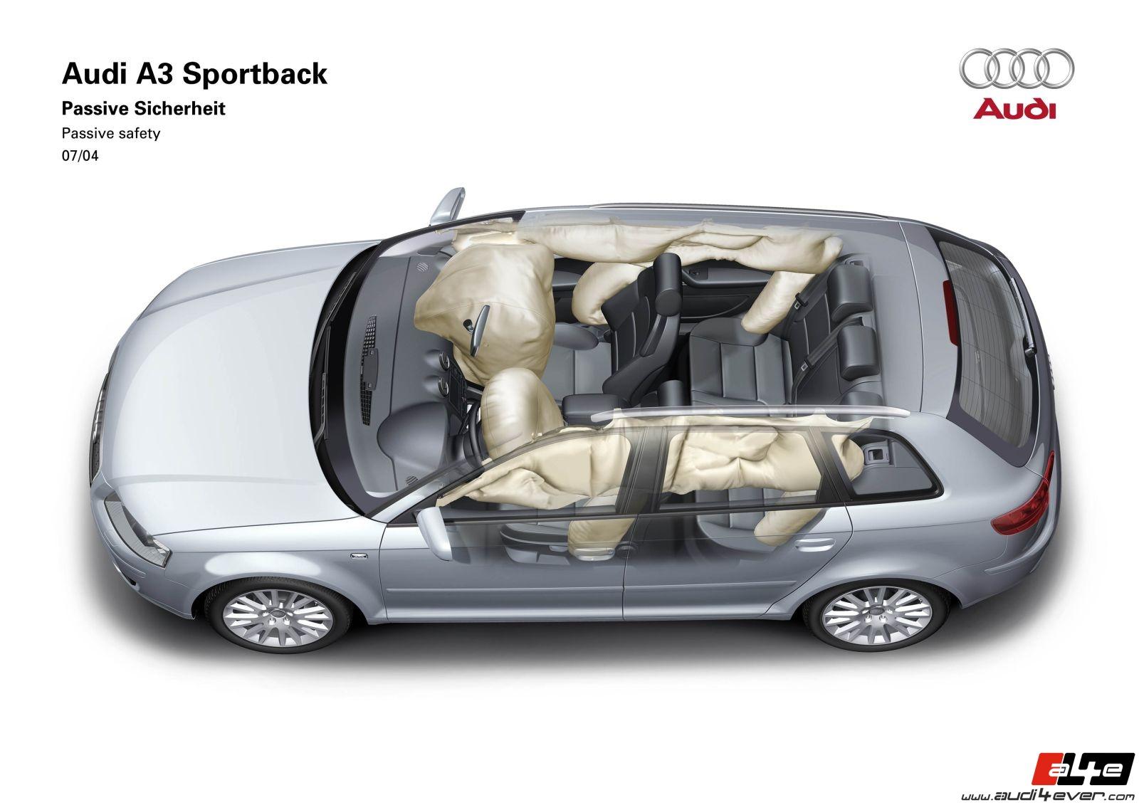 A4e Gallery Audi A3 8p Audi A3 8p Technik Und