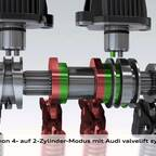 Audi Q3 cylinder on demand Animation