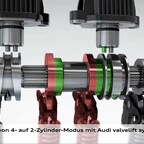 Audi A1 Sportback - Zylinderabschaltung